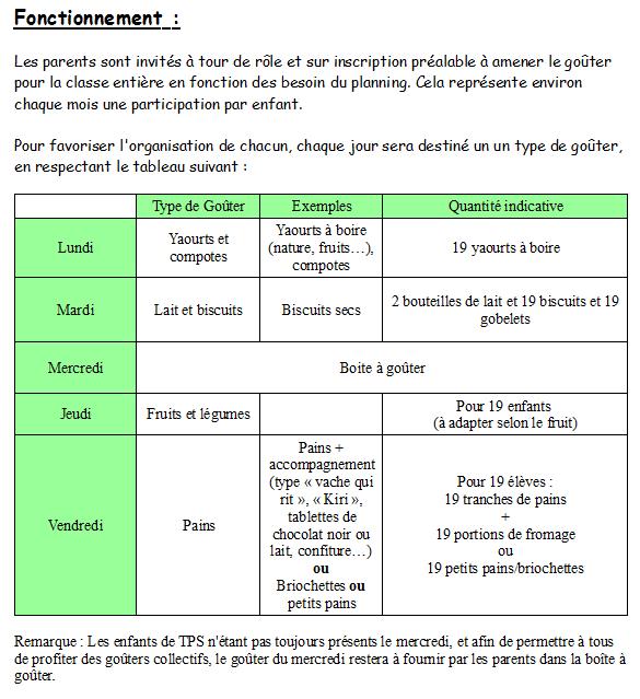 description planning gouter